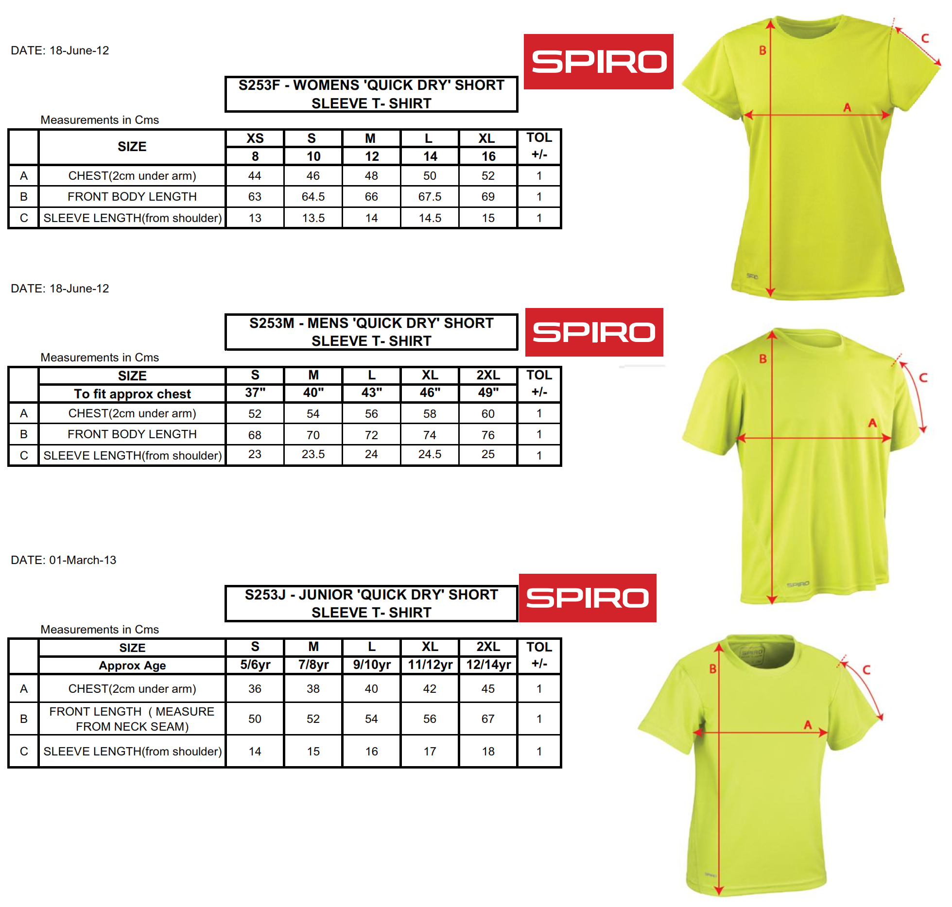 Result: Performance T-Shirt S253M